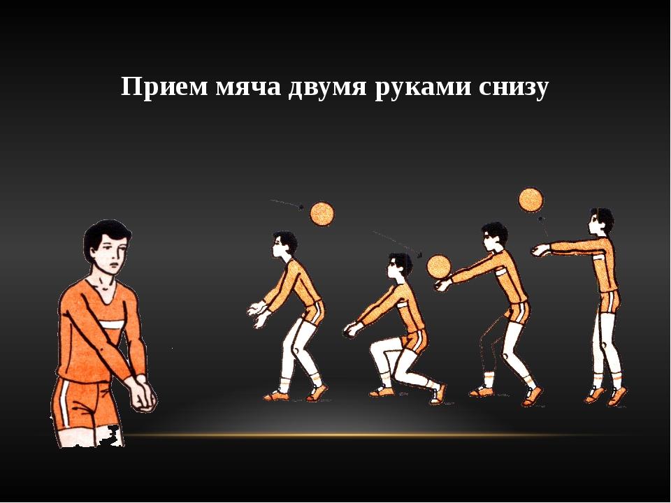 Прием мяча двумя руками снизу