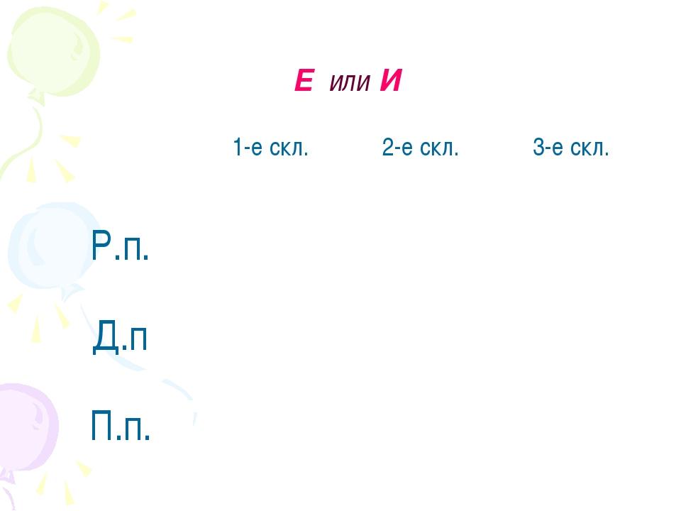 Е или И 1-е скл.2-е скл.3-е скл. Р.п. Д.п П.п.