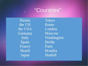 """. """"Countries"""" Russia the UK the USA Germany Italy Spain France Brazil Japan T"""