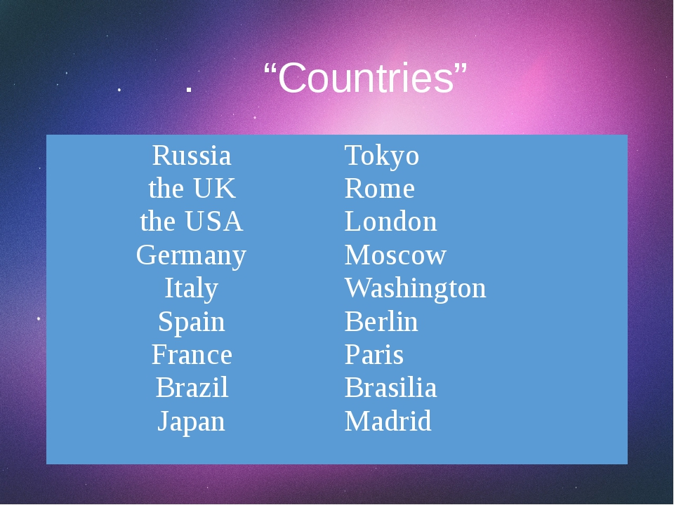 """. """"Countries"""" Russia the UK the USA Germany Italy Spain France Brazil Japan T..."""