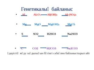 Генетикалық байланыс Al Al2 O 3 Al(OH)3 Al2 (SO4)3 Mg MgO Mg(OH)2 MgCl2 S SO2