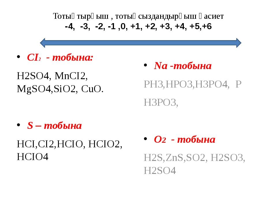 Тотықтырғыш , тотықсыздандырғыш қасиет -4, -3, -2, -1 ,0, +1, +2, +3, +4, +5,...