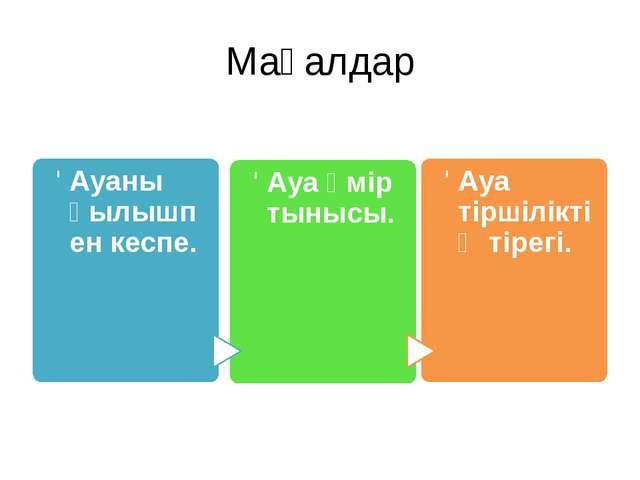 Мақалдар