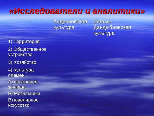 «Исследователи и аналитики» Андроновская культураБегазы-Дандыбаевская культ...