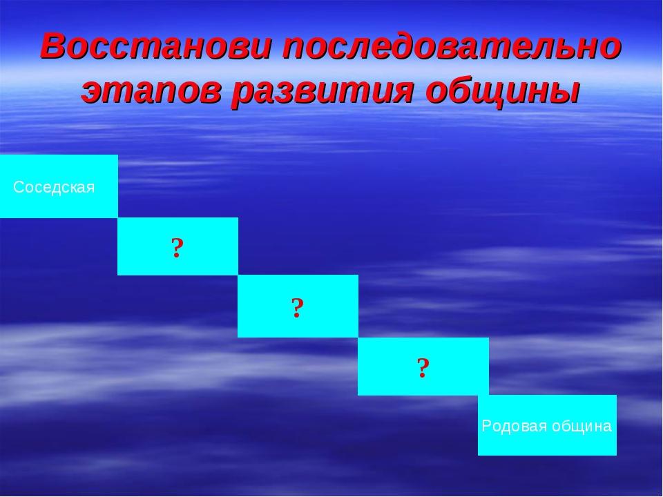 Восстанови последовательно этапов развития общины Соседская ? ? ? Родовая общ...