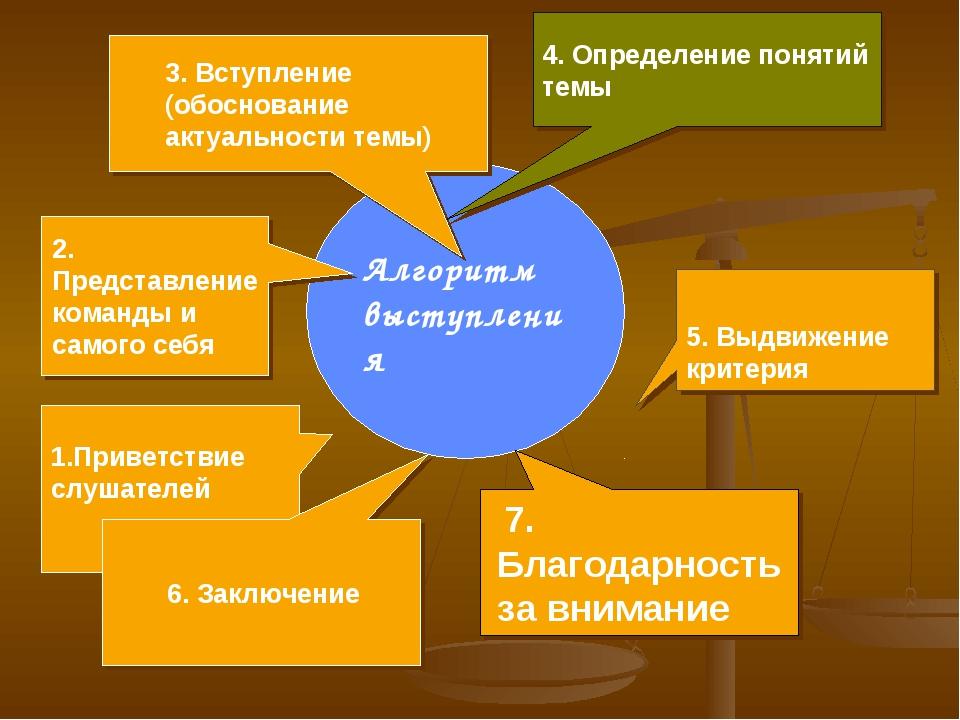 Алгоритм выступления 3. Вступление (обоснование актуальности темы) 4. Определ...