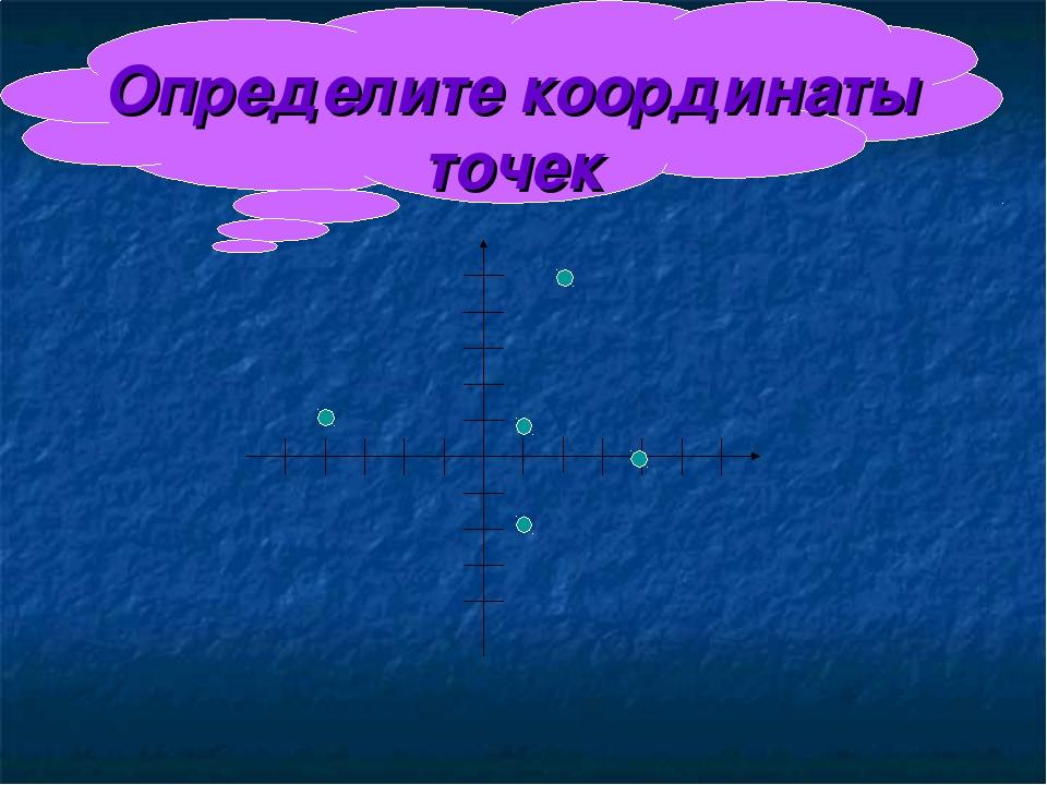 Определите координаты точек
