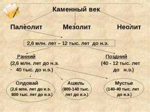 Каменный век Палеолит Мезолит Неолит 2,6 млн. лет – 12 тыс. лет до н.э. Ранни