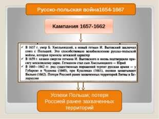 Русско-польская война1654-1667 Кампания 1657-1662 Успехи Польши; потеря Росси