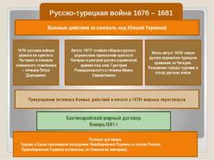 Русско-турецкая война 1676 – 1681 Военные действия за контроль над Южной Укра