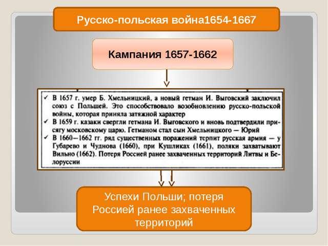 Русско-польская война1654-1667 Кампания 1657-1662 Успехи Польши; потеря Росси...