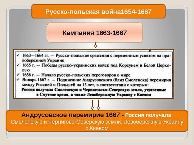 Русско-польская война1654-1667 Кампания 1663-1667 Андрусовское перемирие 1667...