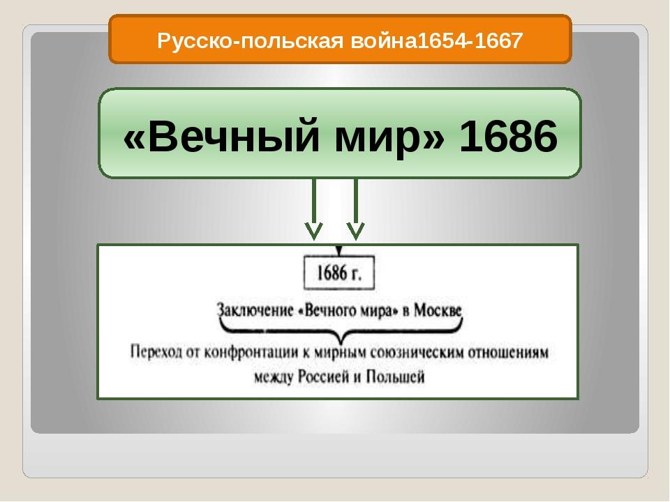 Русско-польская война1654-1667 «Вечный мир» 1686