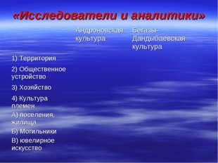 «Исследователи и аналитики» Андроновская культураБегазы-Дандыбаевская культ