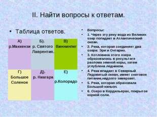 II. Найти вопросы к ответам. Таблица ответов. Вопросы: 1. Через эту реку вода