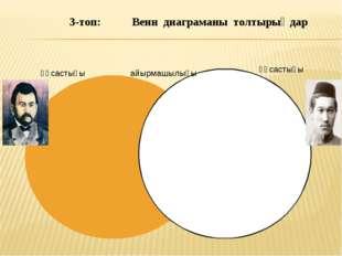ұқсастығы ұқсастығы айырмашылығы 3-топ: Венн диаграманы толтырыңдар