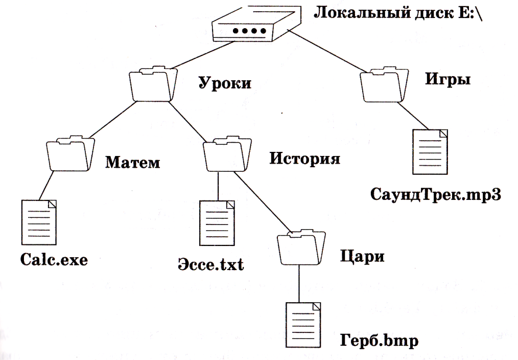 C:\Users\User\AppData\Local\Microsoft\Windows\Temporary Internet Files\Content.Word\IMG.BMP
