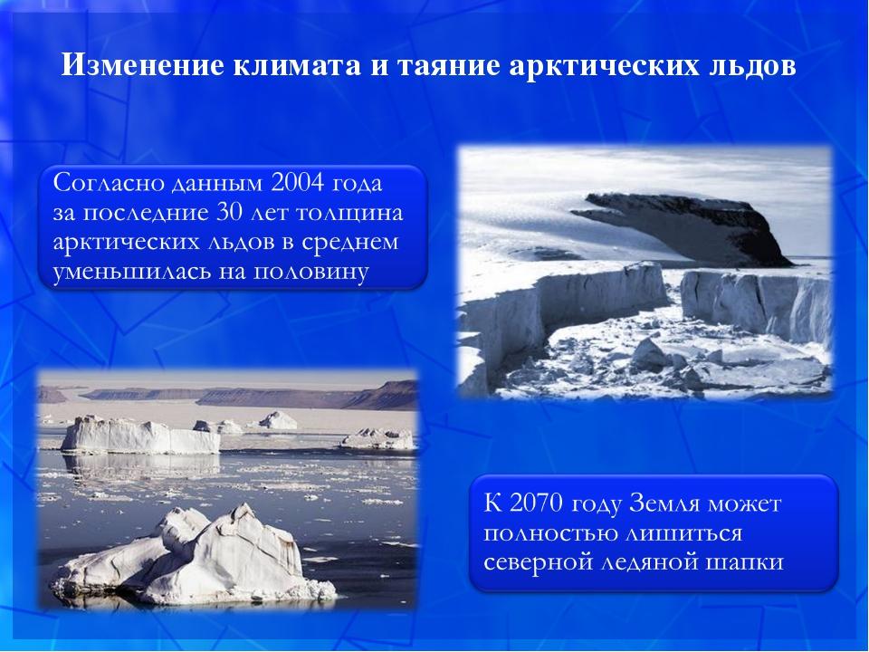 Изменение климата и таяние арктических льдов