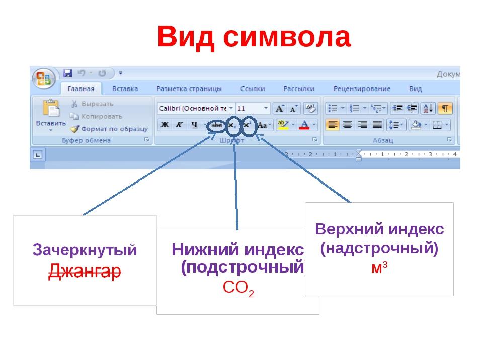 Вид символа
