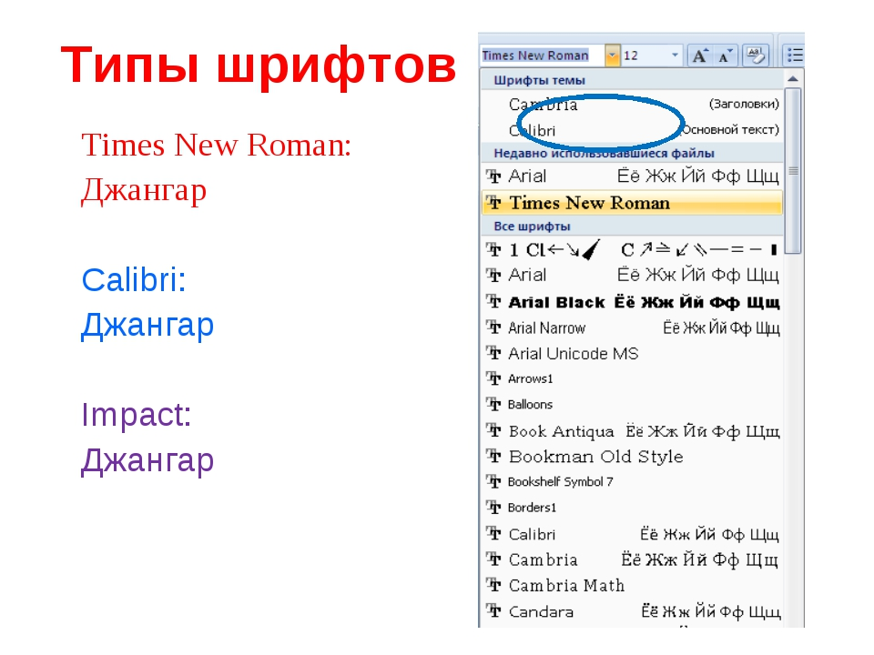 Типы шрифтов Times New Roman: Джангар Calibri: Джангар Impact: Джангар