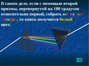 В самом деле, если с помощью второй призмы, перевернутой на 180 градусов отно