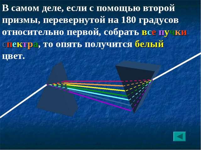 В самом деле, если с помощью второй призмы, перевернутой на 180 градусов отно...