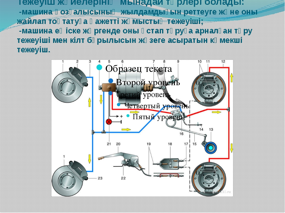 Тежеуіш жүйелерінің мынадай түрлері болады: -машина қозғалысының жылдамдығын...