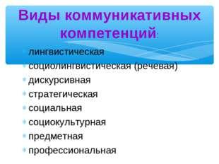 лингвистическая социолингвистическая (речевая) дискурсивная стратегическая со