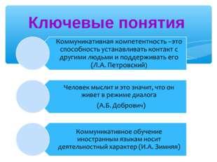 Ключевые понятия