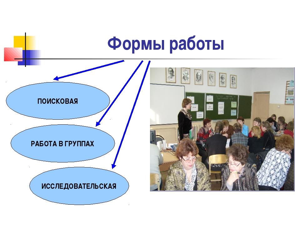Формы работы ПОИСКОВАЯ ИССЛЕДОВАТЕЛЬСКАЯ РАБОТА В ГРУППАХ
