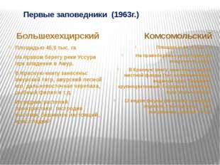 Первые заповедники (1963г.) Большехехцирский Комсомольский Площадью 45,6 тыс