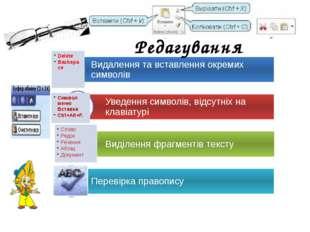 """Учитель інформатики ВРГ """"Інтелект"""" Соболь-Хоменко С.В. Редагування Видалення"""
