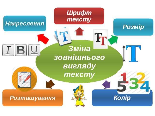 """Учитель інформатики ВРГ """"Інтелект"""" Соболь-Хоменко С.В. Зміна зовнішнього вигл..."""