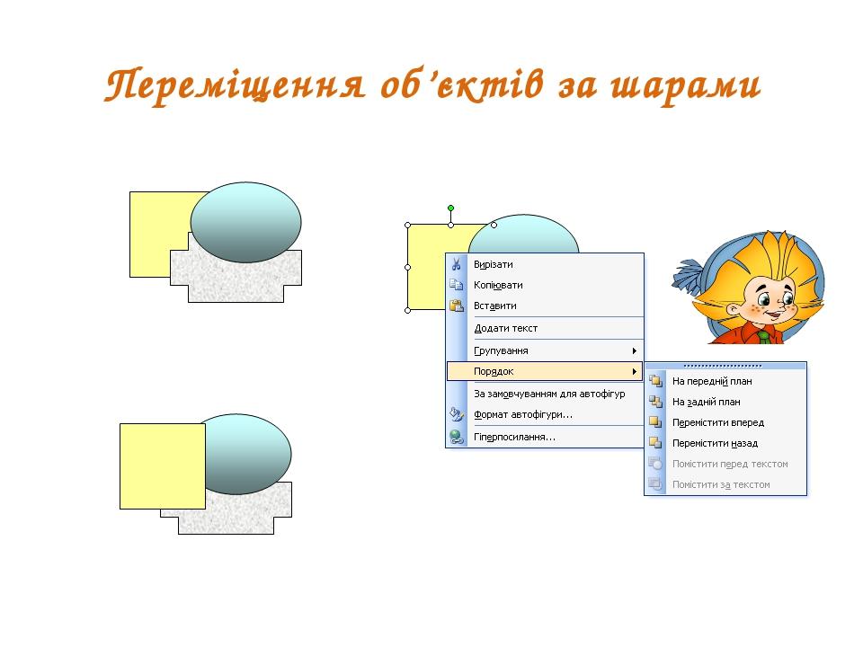 """Переміщення об'єктів за шарами Учитель інформатики ВРГ """"Інтелект"""" Соболь-Хоме..."""