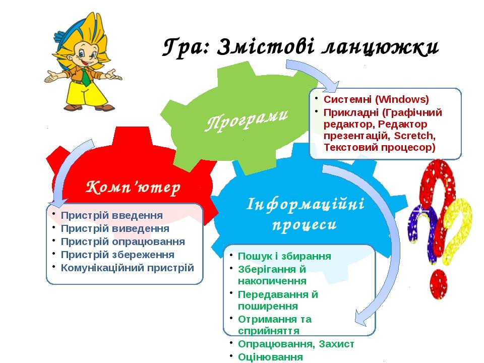 """Учитель інформатики ВРГ """"Інтелект"""" Соболь-Хоменко С.В. Гра: Змістові ланцюжки"""