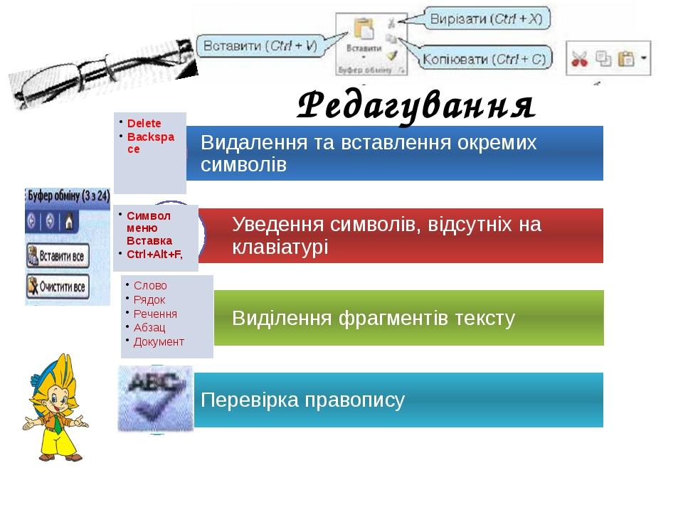 """Учитель інформатики ВРГ """"Інтелект"""" Соболь-Хоменко С.В. Редагування Видалення..."""