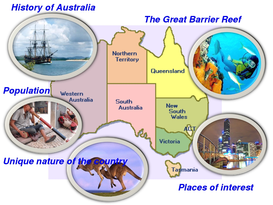 History of Australia Population The Great Barrier Reef Places of interest Uni...