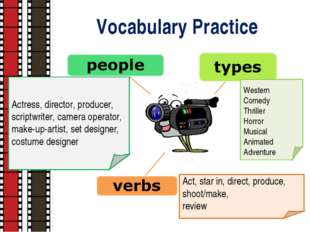 Vocabulary Practice Actress, director, producer, scriptwriter, camera operato