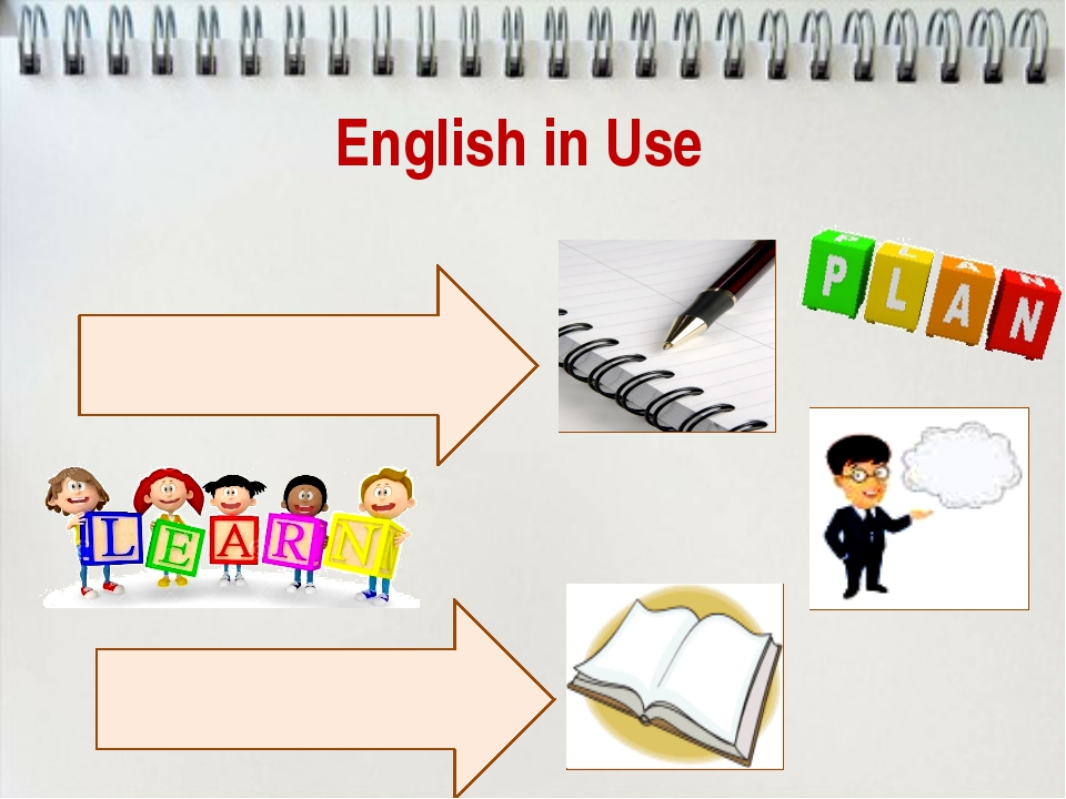English in Use speak English correctly enrich our vocabulary