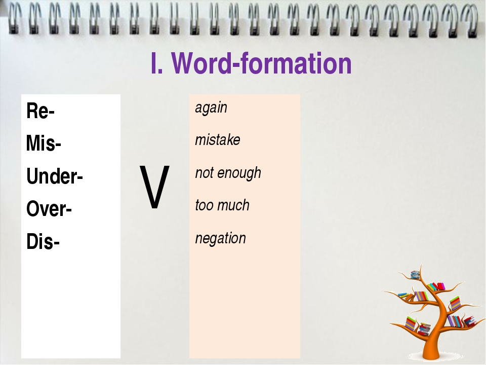 I. Word-formation Re- V again Mis- mistake Under- not enough Over- too much D...