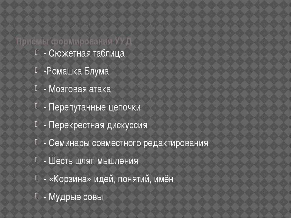 Приёмы формирования УУД - Сюжетная таблица -Ромашка Блума - Мозговая атака -...