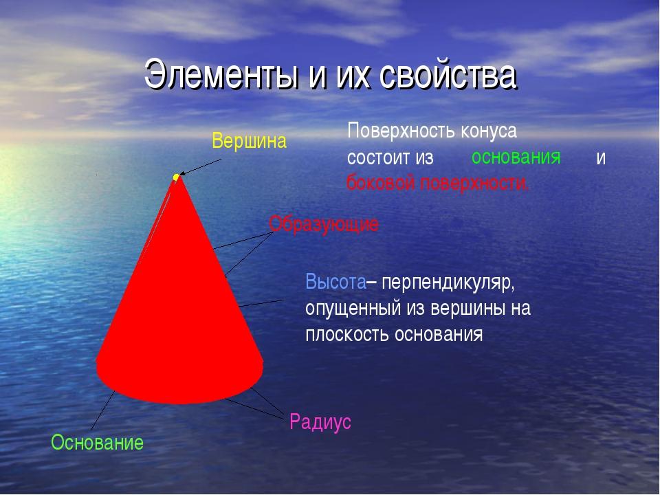 Элементы и их свойства Основание Вершина Образующие Высота– перпендикуляр, оп...