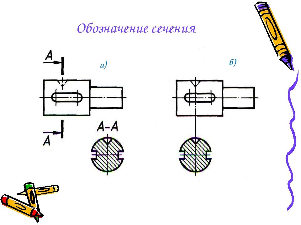 Обозначение сечения а) б)