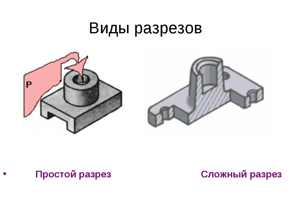 Виды разрезов Простой разрез Сложный разрез