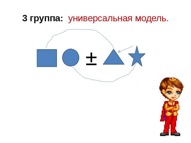 3 группа: универсальная модель. ±