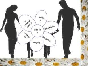 понимание поддержка забота защита уважение ответственность любовь Давайте озв