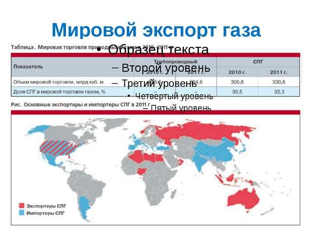 Мировой экспорт газа