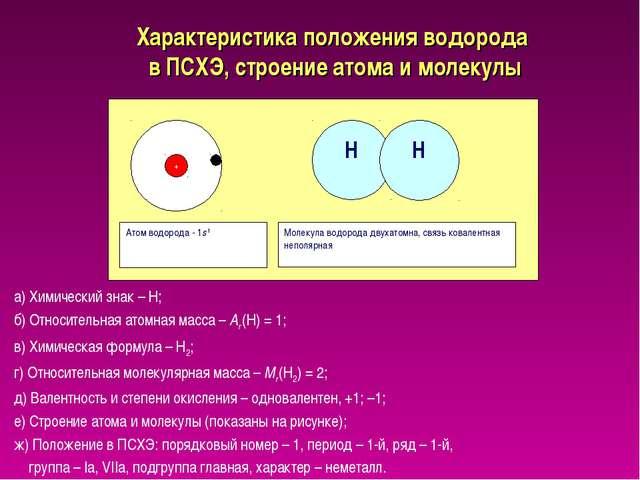 Характеристика положения водорода в ПСХЭ, строение атома и молекулы + Атом во...