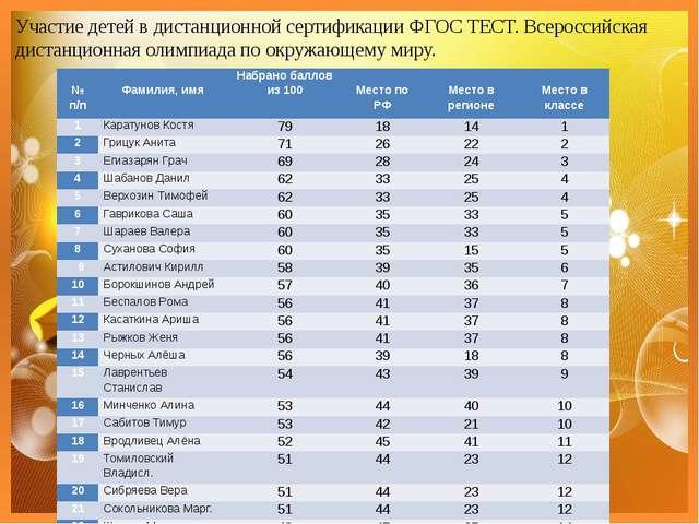 Участие детей в дистанционной сертификации ФГОС ТЕСТ. Всероссийская дистанцио...