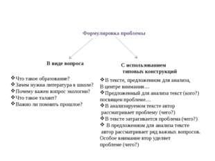 Формулировка проблемы В виде вопроса С использованием типовых конструкций Что